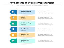 Key Elements Of Effective Program Design