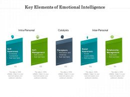 Key Elements Of Emotional Intelligence