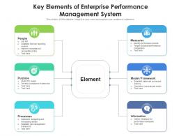 Key Elements Of Enterprise Performance Management System