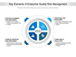 Key Elements Of Enterprise Quality Risk Management