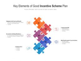 Key Elements Of Good Incentive Scheme Plan