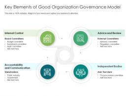Key Elements Of Good Organization Governance Model