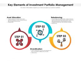 Key Elements Of Investment Portfolio Management