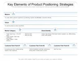 Key Elements Of Product Positioning Strategies