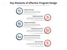 Key Elements Of Quality Program Design