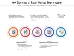Key Elements Of Retail Market Segmentation