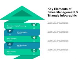 Key Elements Of Sales Management 5 Triangle Infographic