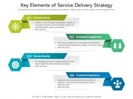 Key Elements Of Service Delivery Strategy