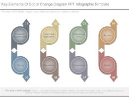 Key Elements Of Social Change Diagram Ppt Infographic Template