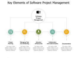 Key Elements Of Software Project Management