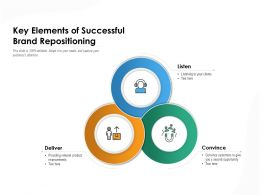 Key Elements Of Successful Brand Repositioning