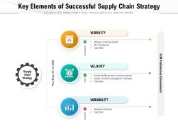 Key Elements Of Successful Supply Chain Strategy