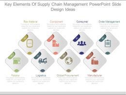 Key Elements Of Supply Chain Management Powerpoint Slide Design Ideas
