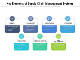 Key Elements Of Supply Chain Management Systems
