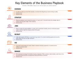 Key Elements Of The Business Playbook