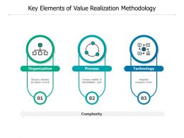 Key Elements Of Value Realization Methodology