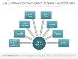 Key Elements Quality Management Diagram Powerpoint Show