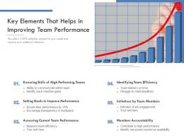 Key Elements That Helps In Improving Team Performance