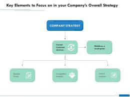 Key Elements To Focus On In Your Companys Overall Strategy Point Ppt Powerpoint Show