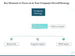 Key Elements To Focus On In Your Companys Overall Strategy Powerpoint Professional