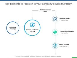 Key Elements To Focus On In Your Companys Overall Strategy Ppt Slides