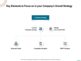 Key Elements To Focus On In Your Companys Overall Strategy Touch Ppt Powerpoint Presentation Layouts