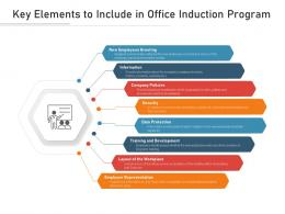Key Elements To Include In Office Induction Program