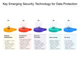 Key Emerging Security Technology For Data Protection
