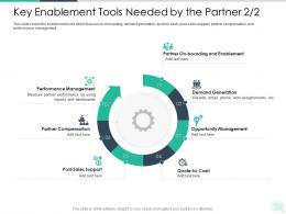 Key Enablement Tools Needed By The Partner Management Reseller Enablement Strategy Ppt Demonstration