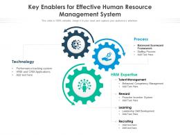 Key Enablers For Effective Human Resource Management System