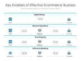 Key Enablers Of Effective Ecommerce Business
