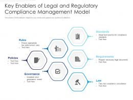 Key Enablers Of Legal And Regulatory Compliance Management Model