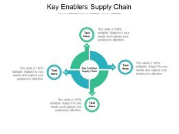 Key Enablers Supply Chain Ppt Powerpoint Presentation Background Designs Cpb