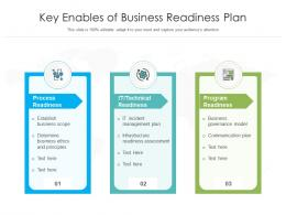 Key Enables Of Business Readiness Plan