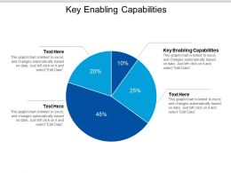 Key Enabling Capabilities Ppt Powerpoint Presentation Ideas Microsoft Cpb