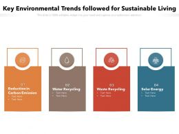Key Environmental Trends Followed For Sustainable Living