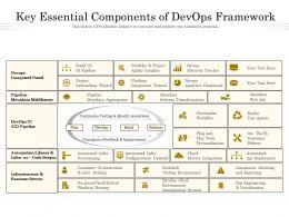 Key Essential Components Of Devops Framework