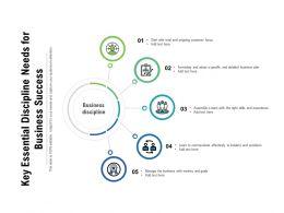 Key Essential Discipline Needs For Business Success
