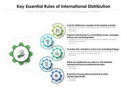 Key Essential Rules Of International Distribution