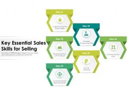 Key Essential Sales Skills For Selling