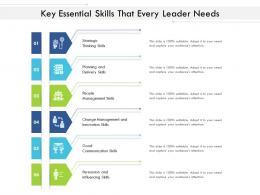 Key Essential Skills That Every Leader Needs