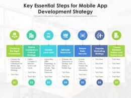 Key Essential Steps For Mobile App Development Strategy