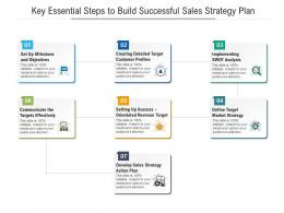 Key Essential Steps To Build Successful Sales Strategy Plan