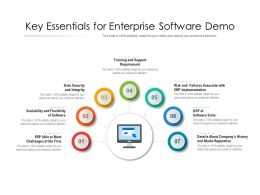 Key Essentials For Enterprise Software Demo