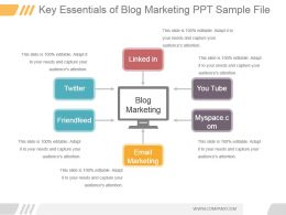 Key Essentials Of Blog Marketing Ppt Sample File