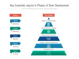 Key Essentials Require In Phases Of Team Development