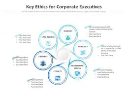 Key Ethics For Corporate Executives