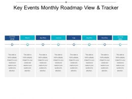 Key Events Monthly Roadmap View And Tracker