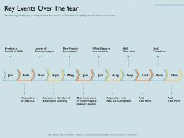 Key Events Over The Year In Japan Ppt Powerpoint Presentation Outline Ideas