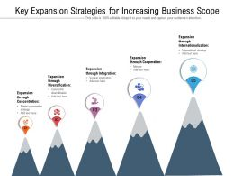 Key Expansion Strategies For Increasing Business Scope